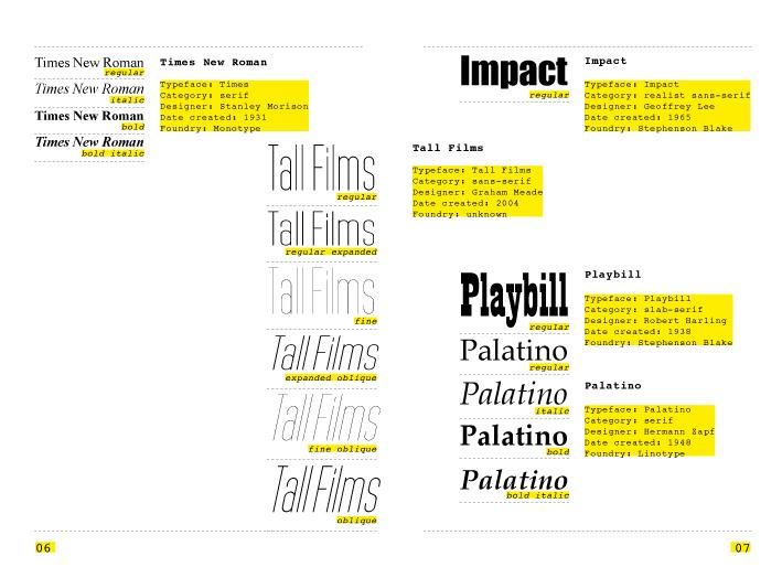 Typo Katalog 7